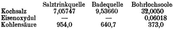 Bäder-Almanach 1901 Bad Pyrmont Analysewerte Heilquellen